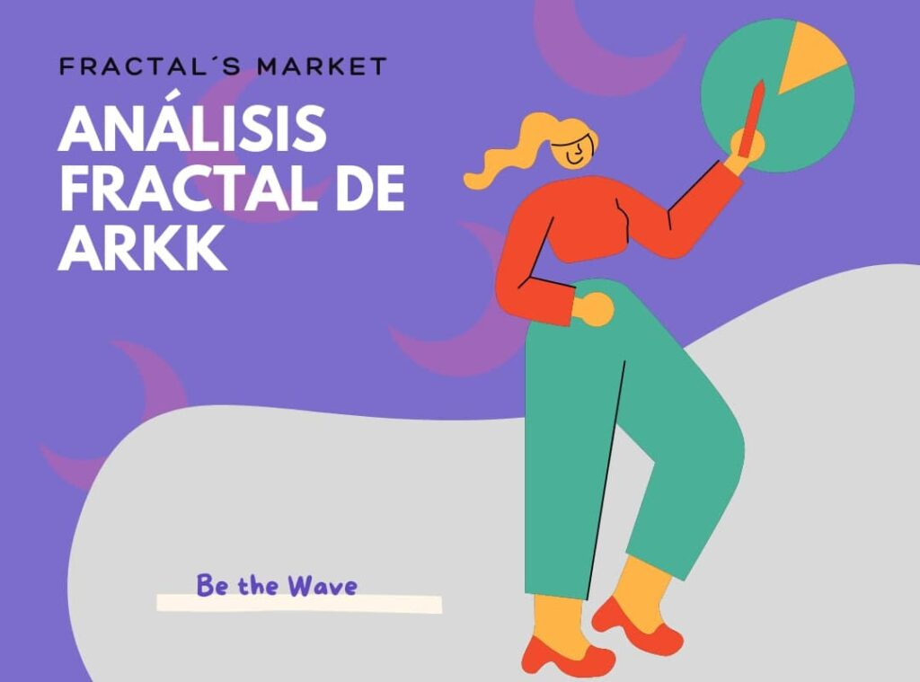 Análisis Fractal Mediante la Estrategia Fractal´s Market del Etf ARKK
