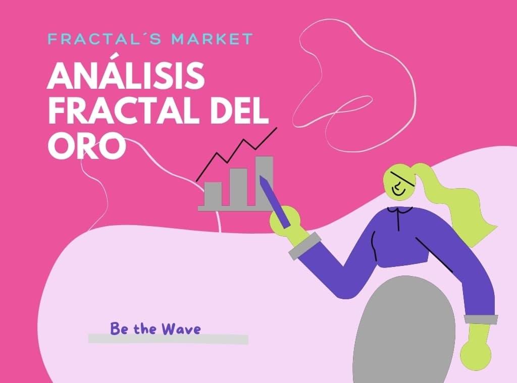 Análisis Fractal Mediante la Estrategia Fractal´s Market del Oro (XAU)